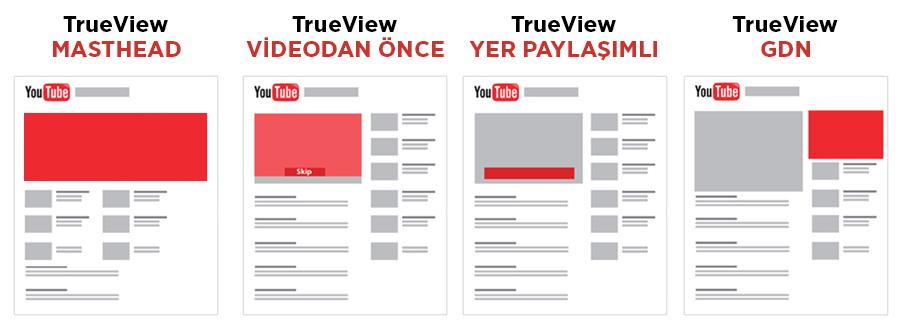 youtube-reklam-modelleri